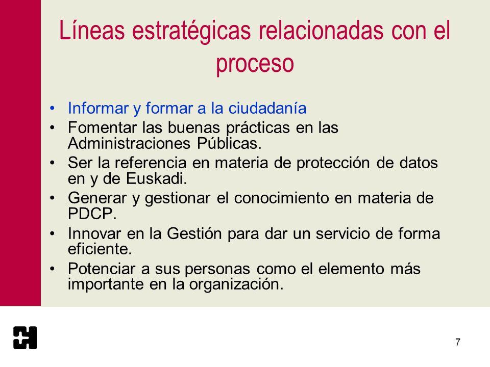 Líneas estratégicas relacionadas con el proceso