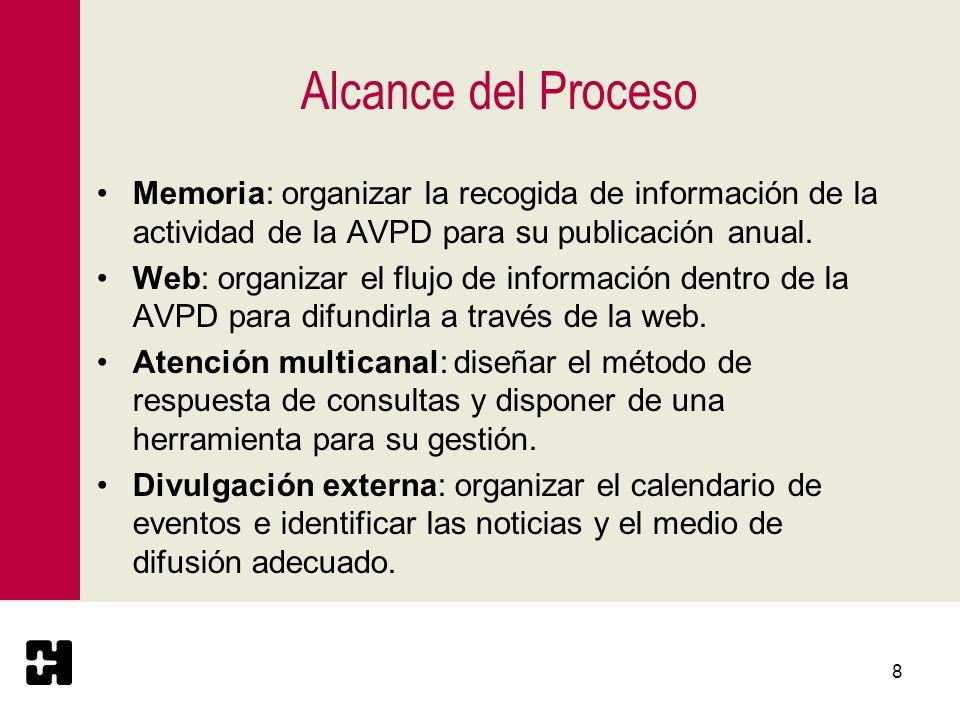 Alcance del ProcesoMemoria: organizar la recogida de información de la actividad de la AVPD para su publicación anual.