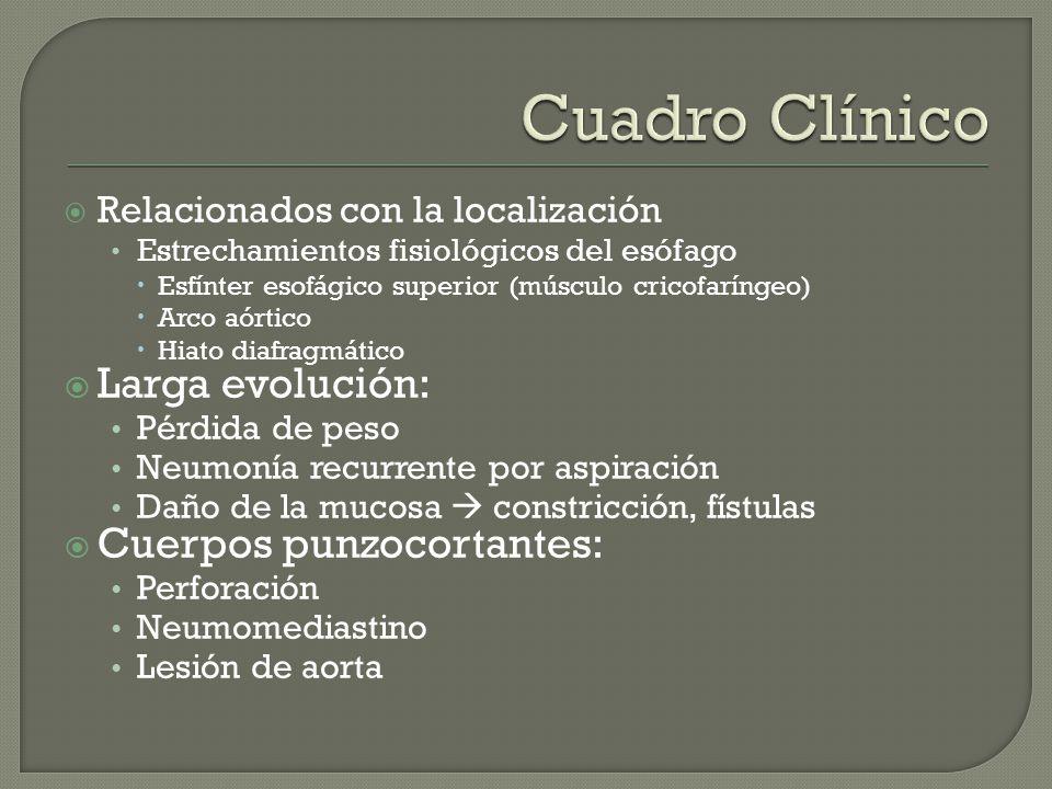 Cuadro Clínico Larga evolución: Cuerpos punzocortantes: