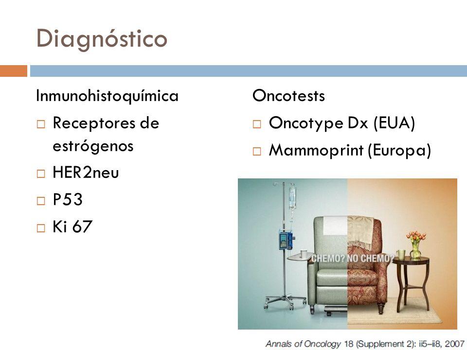 Diagnóstico Inmunohistoquímica Receptores de estrógenos HER2neu P53