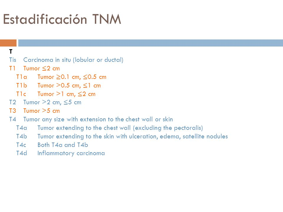 Estadificación TNM T Tis Carcinoma in situ (lobular or ductal)