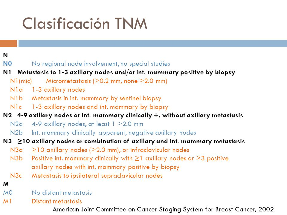 Clasificación TNM N. N0 No regional node involvement, no special studies.