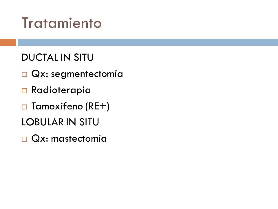 Tratamiento DUCTAL IN SITU Qx: segmentectomía Radioterapia