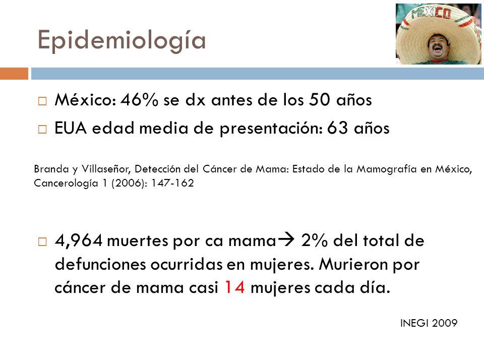 Epidemiología México: 46% se dx antes de los 50 años