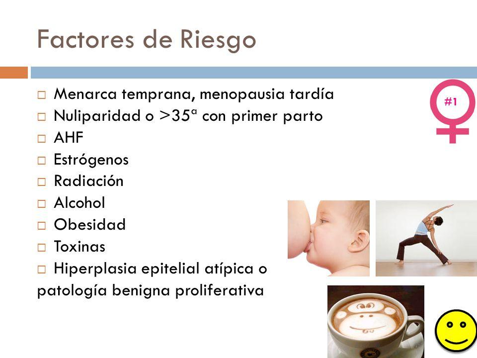 Factores de Riesgo Menarca temprana, menopausia tardía