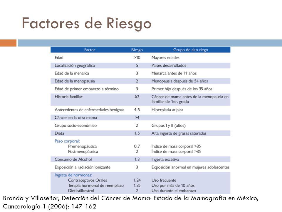 Factores de Riesgo Branda y Villaseñor, Detección del Cáncer de Mama: Estado de la Mamografía en México,