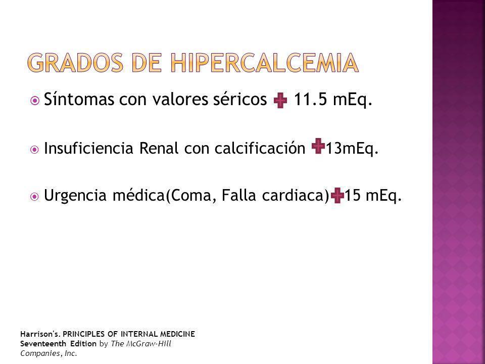 Grados de HiperCalcemia