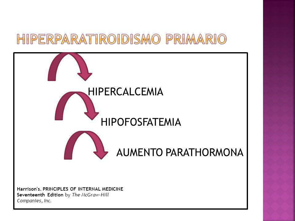 HIPERPARATIROIDISMO PRIMARIO