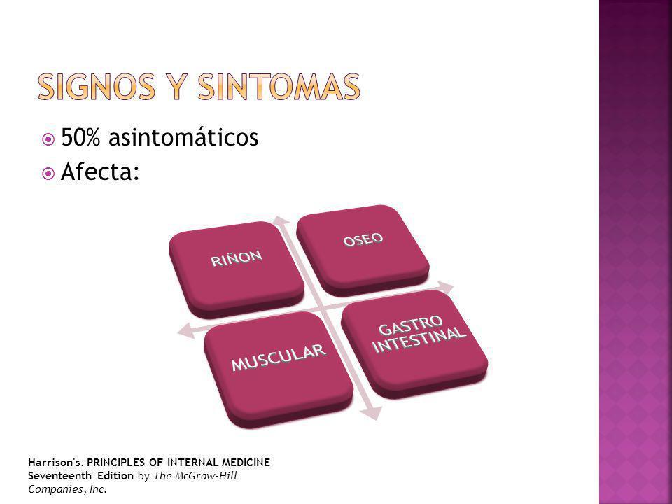 Signos y sintomas 50% asintomáticos Afecta: