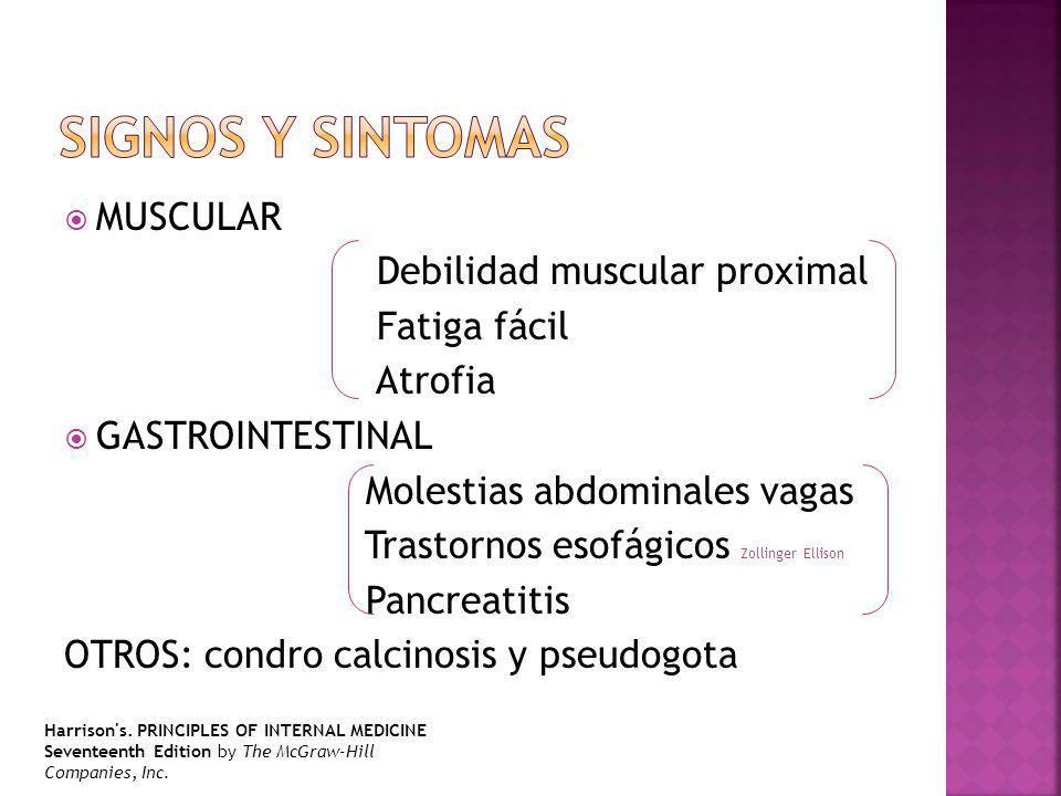 Signos y sintomas MUSCULAR Debilidad muscular proximal Fatiga fácil
