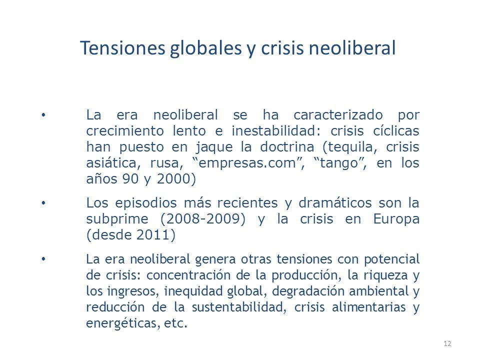 Tensiones globales y crisis neoliberal