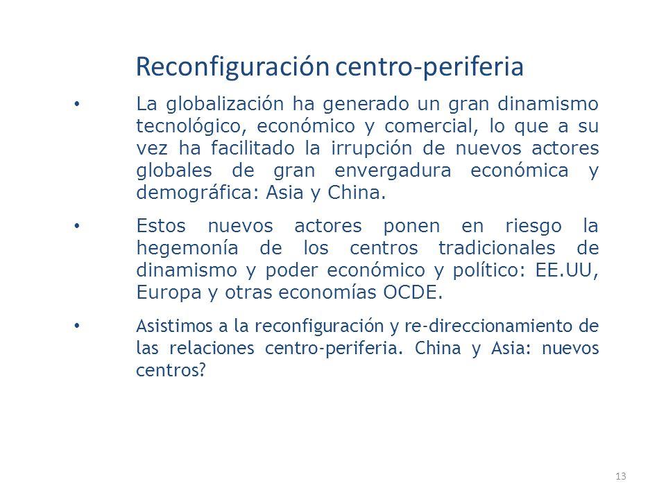 Reconfiguración centro-periferia