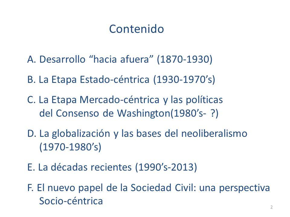 Contenido A. Desarrollo hacia afuera (1870-1930)