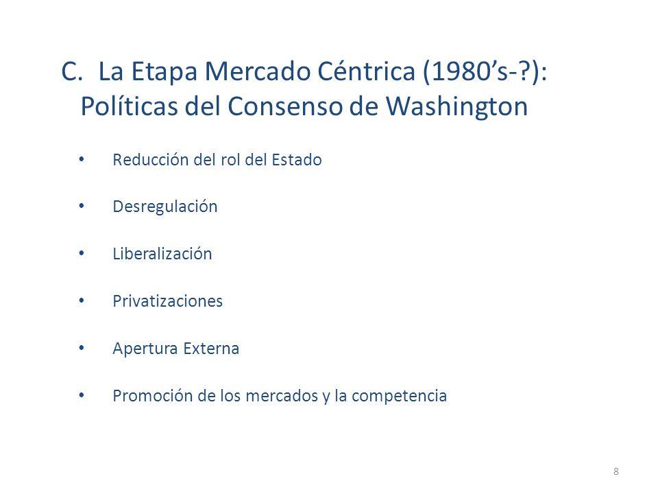 C. La Etapa Mercado Céntrica (1980's- ):