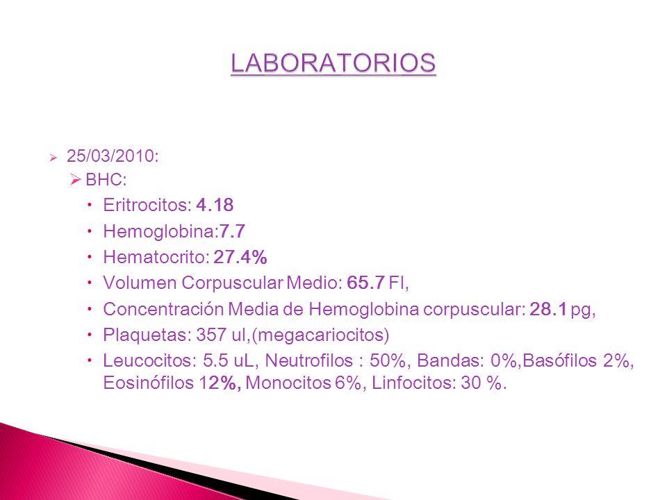 LABORATORIOS Eritrocitos: 4.18 Hemoglobina:7.7 Hematocrito: 27.4%