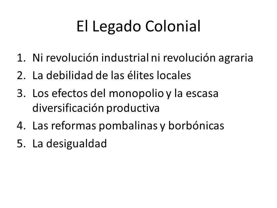 El Legado Colonial Ni revolución industrial ni revolución agraria