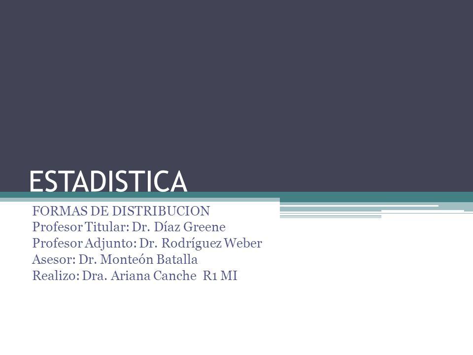ESTADISTICA FORMAS DE DISTRIBUCION Profesor Titular: Dr. Díaz Greene
