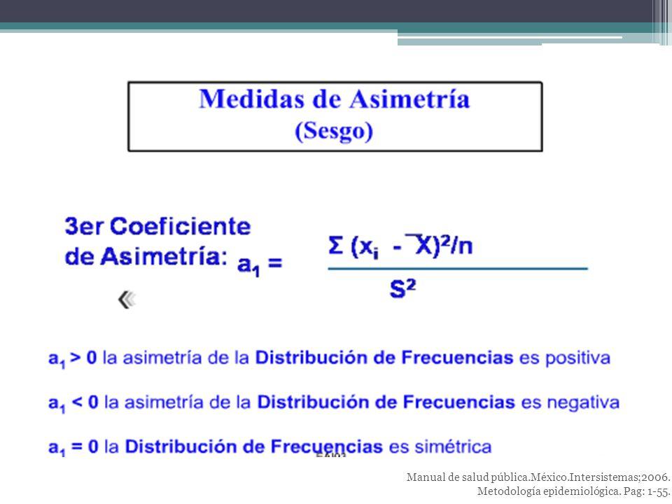 Manual de salud pública.México.Intersistemas;2006.