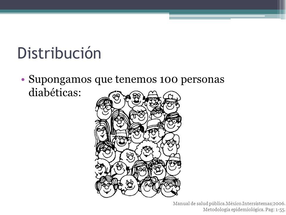 Distribución Supongamos que tenemos 100 personas diabéticas: