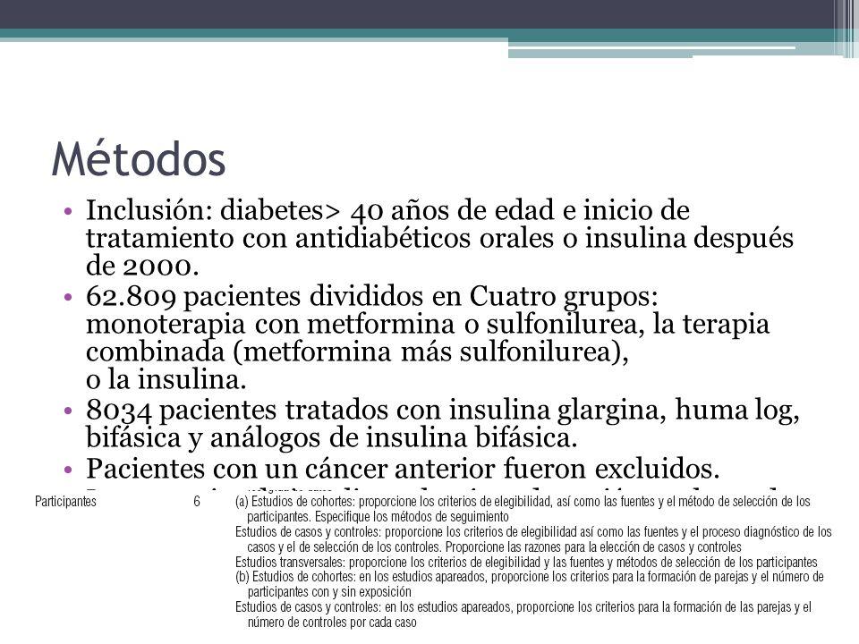 Métodos Inclusión: diabetes> 40 años de edad e inicio de tratamiento con antidiabéticos orales o insulina después de 2000.