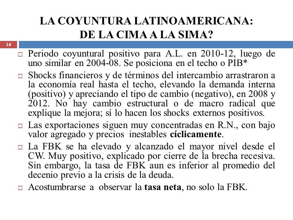 LA COYUNTURA LATINOAMERICANA: