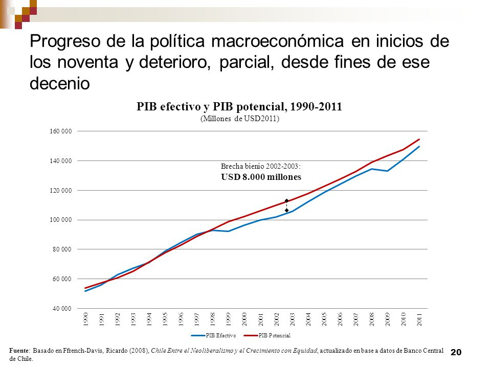 Progreso de la política macroeconómica en inicios de los noventa y deterioro, parcial, desde fines de ese decenio