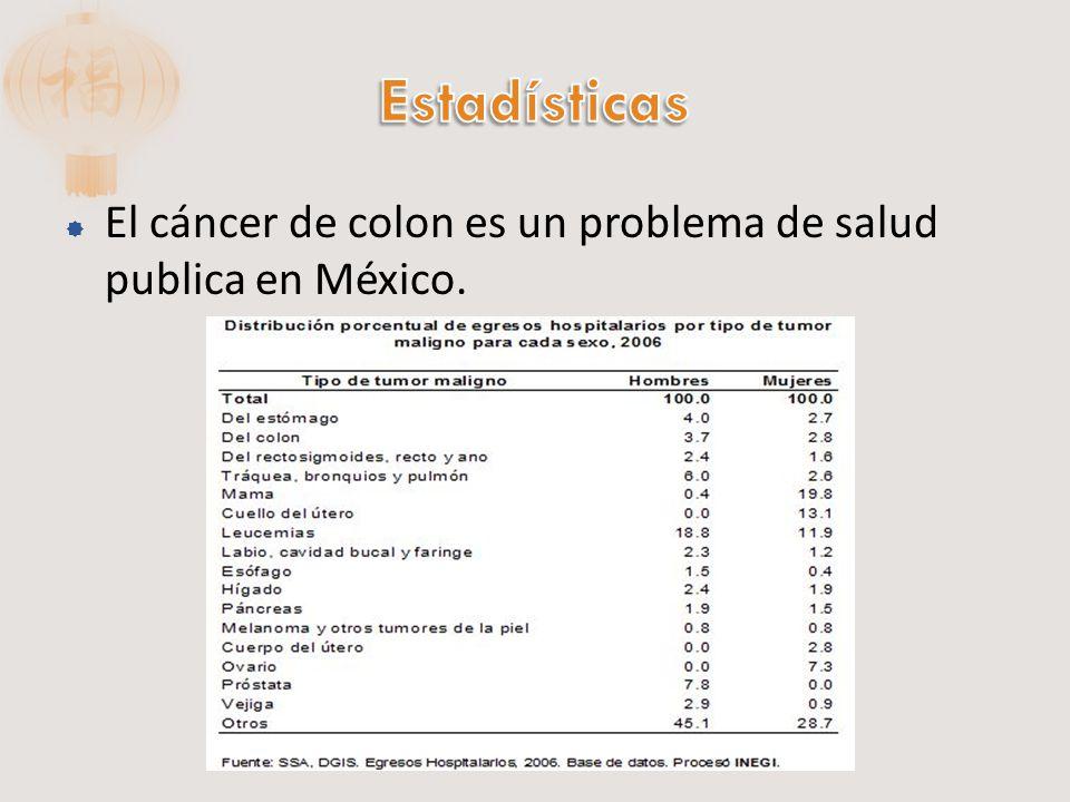Estadísticas El cáncer de colon es un problema de salud publica en México.