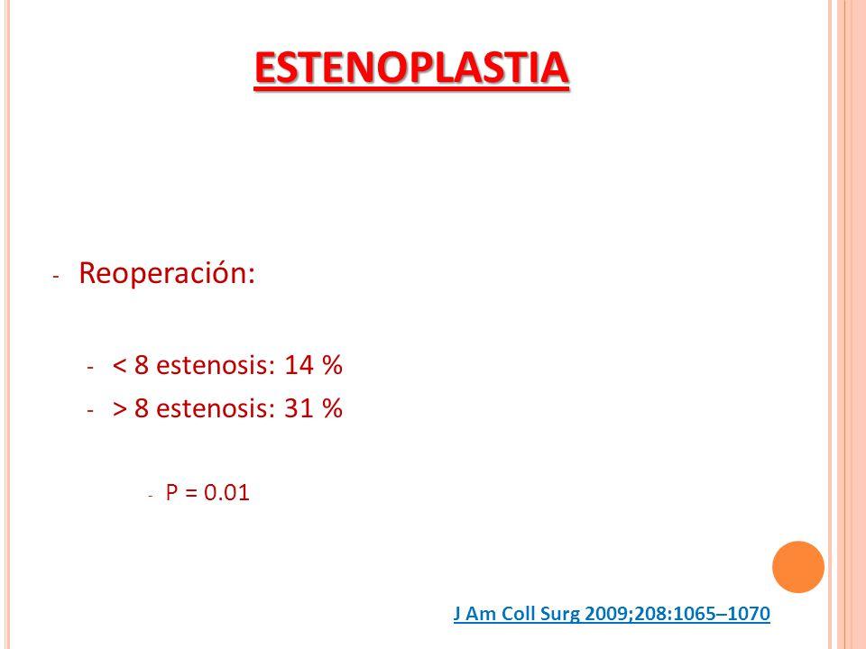ESTENOPLASTIA Reoperación: < 8 estenosis: 14 %