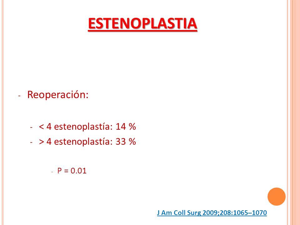 ESTENOPLASTIA Reoperación: < 4 estenoplastía: 14 %