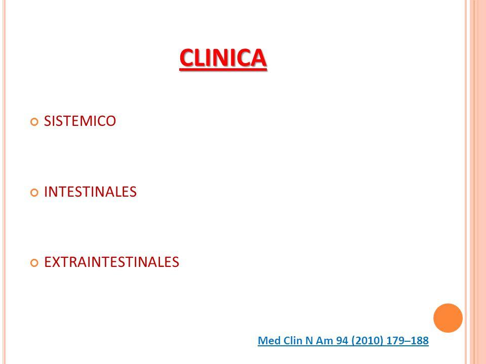 CLINICA SISTEMICO INTESTINALES EXTRAINTESTINALES