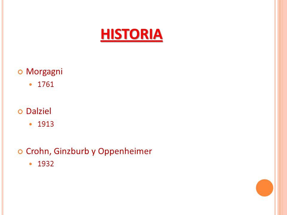 HISTORIA Morgagni 1761 Dalziel 1913 Crohn, Ginzburb y Oppenheimer 1932