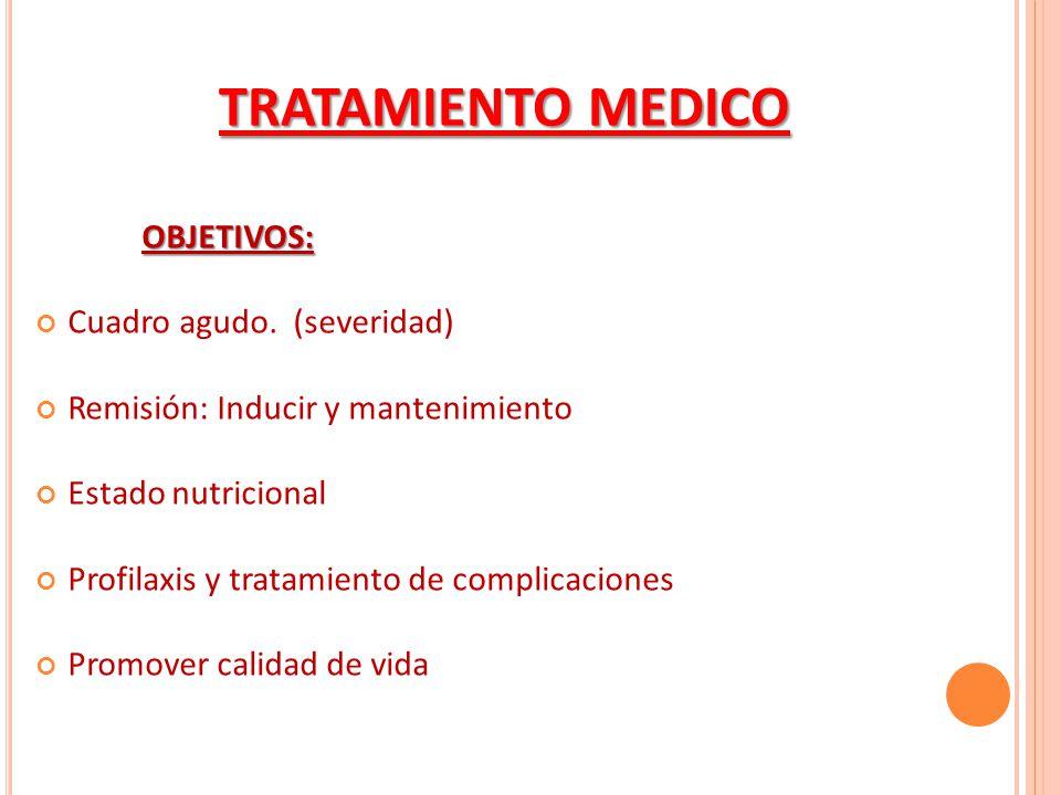 TRATAMIENTO MEDICO OBJETIVOS: Cuadro agudo. (severidad)