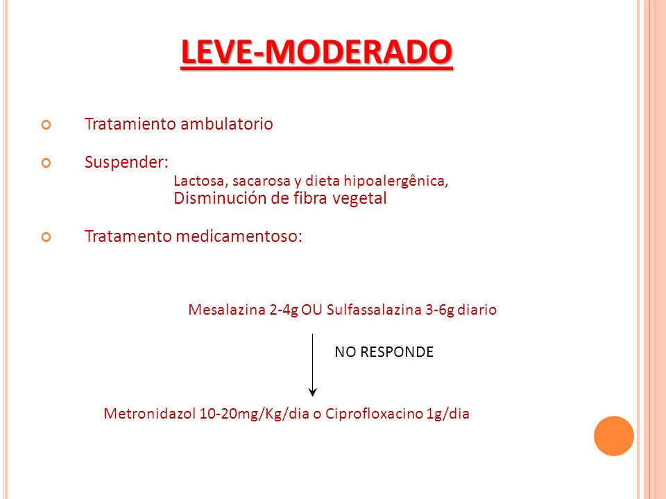 LEVE-MODERADO Tratamiento ambulatorio Suspender: