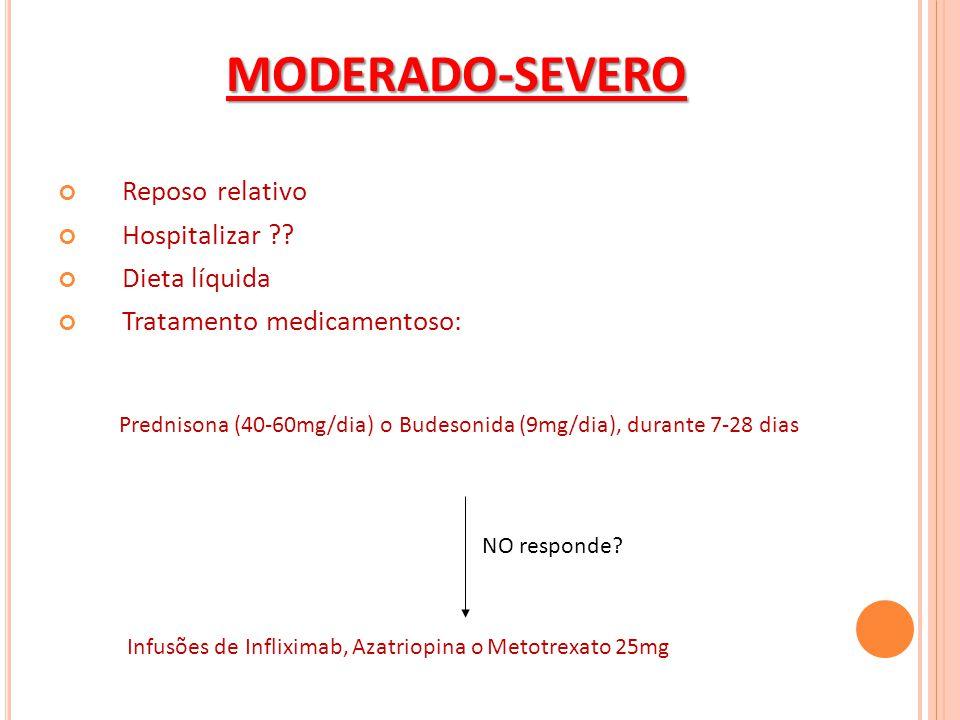 MODERADO-SEVERO Reposo relativo Hospitalizar Dieta líquida