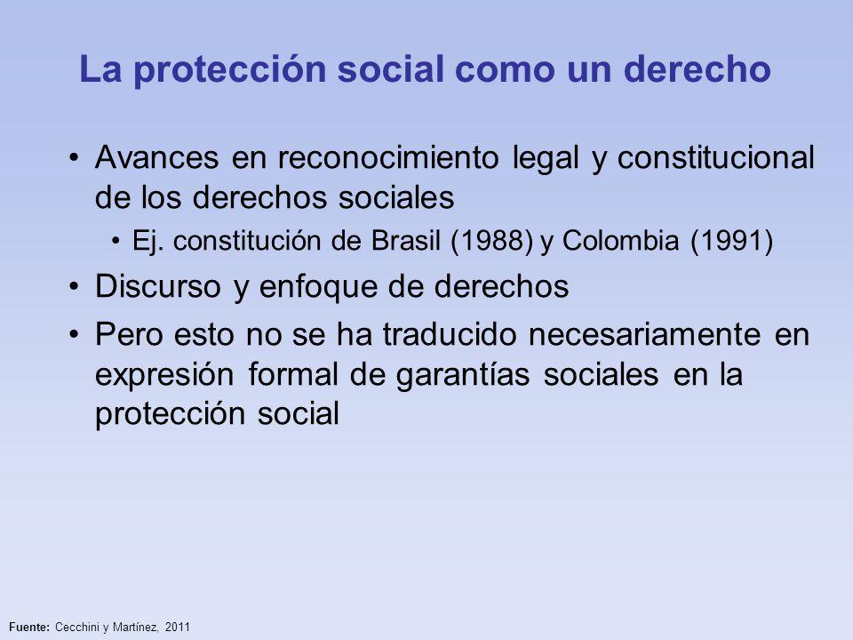 La protección social como un derecho