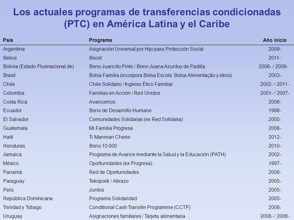 Los actuales programas de transferencias condicionadas (PTC) en América Latina y el Caribe