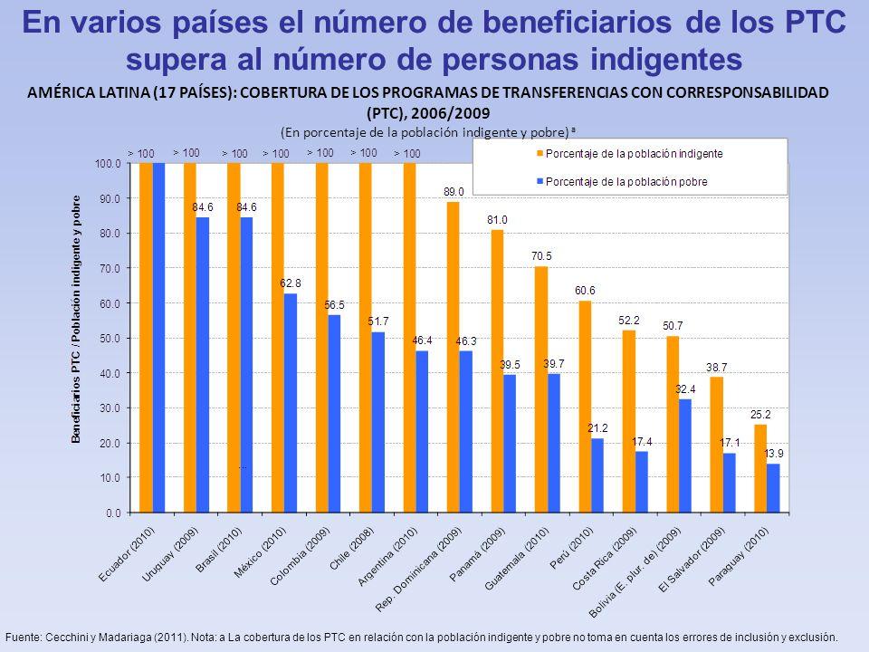 (En porcentaje de la población indigente y pobre) a