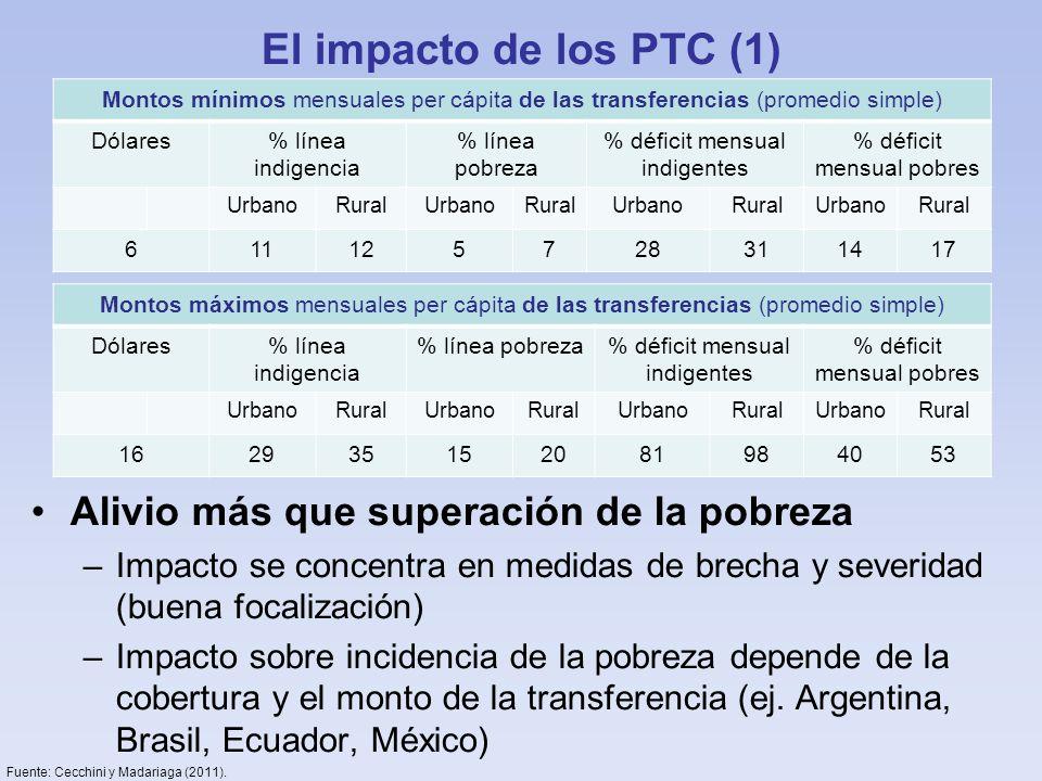 El impacto de los PTC (1) Alivio más que superación de la pobreza