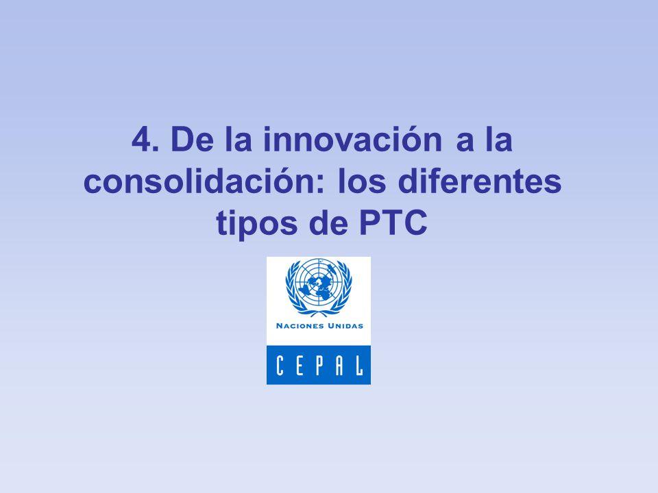 4. De la innovación a la consolidación: los diferentes tipos de PTC