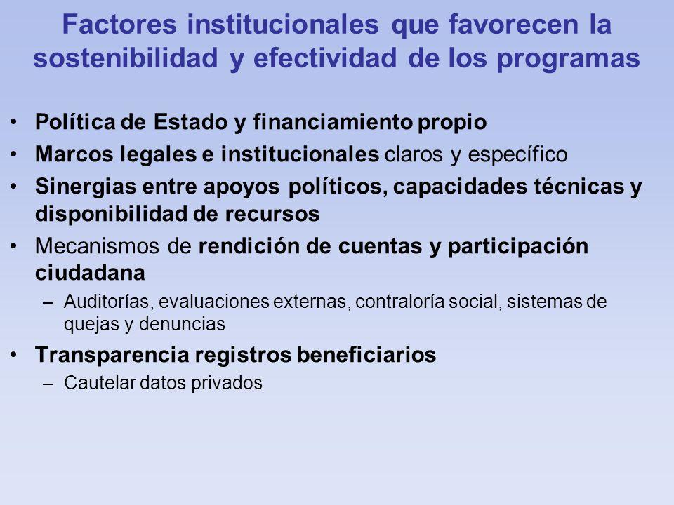 Factores institucionales que favorecen la sostenibilidad y efectividad de los programas