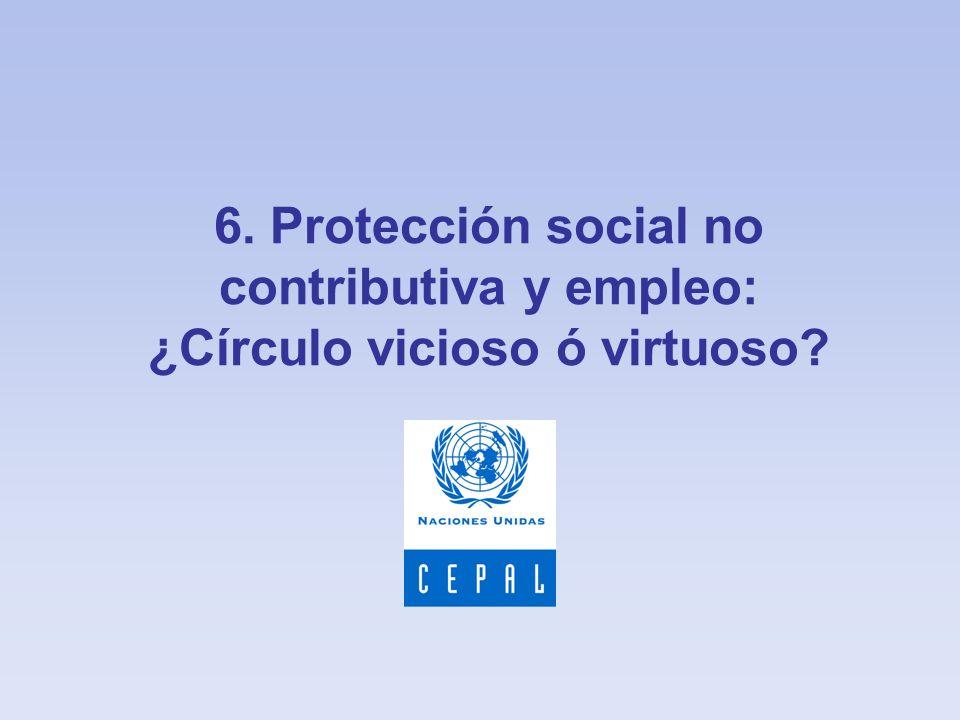 6. Protección social no contributiva y empleo: ¿Círculo vicioso ó virtuoso