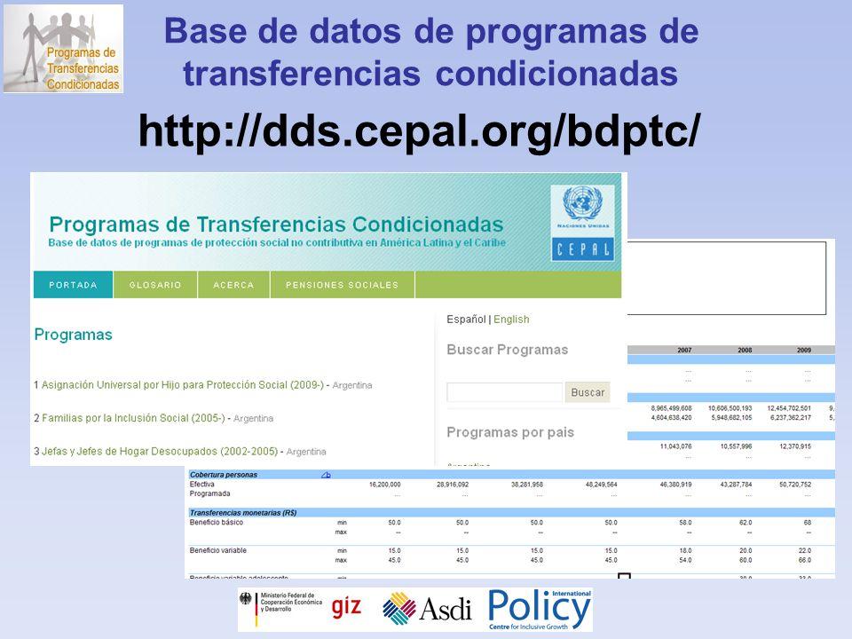 Base de datos de programas de transferencias condicionadas