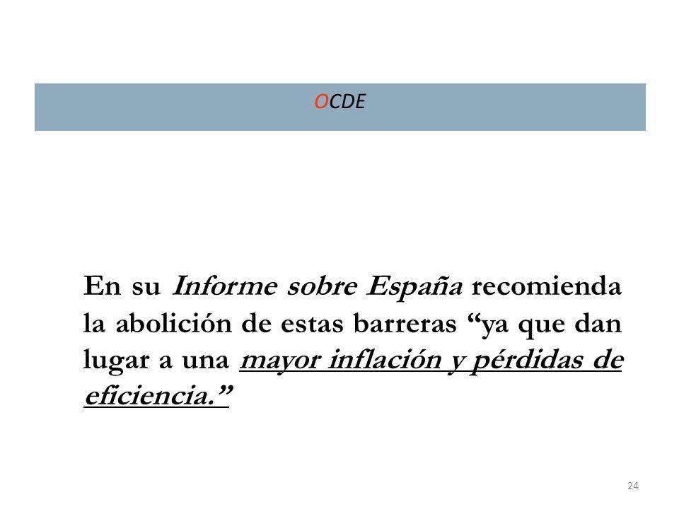 OCDEEn su Informe sobre España recomienda la abolición de estas barreras ya que dan lugar a una mayor inflación y pérdidas de eficiencia.