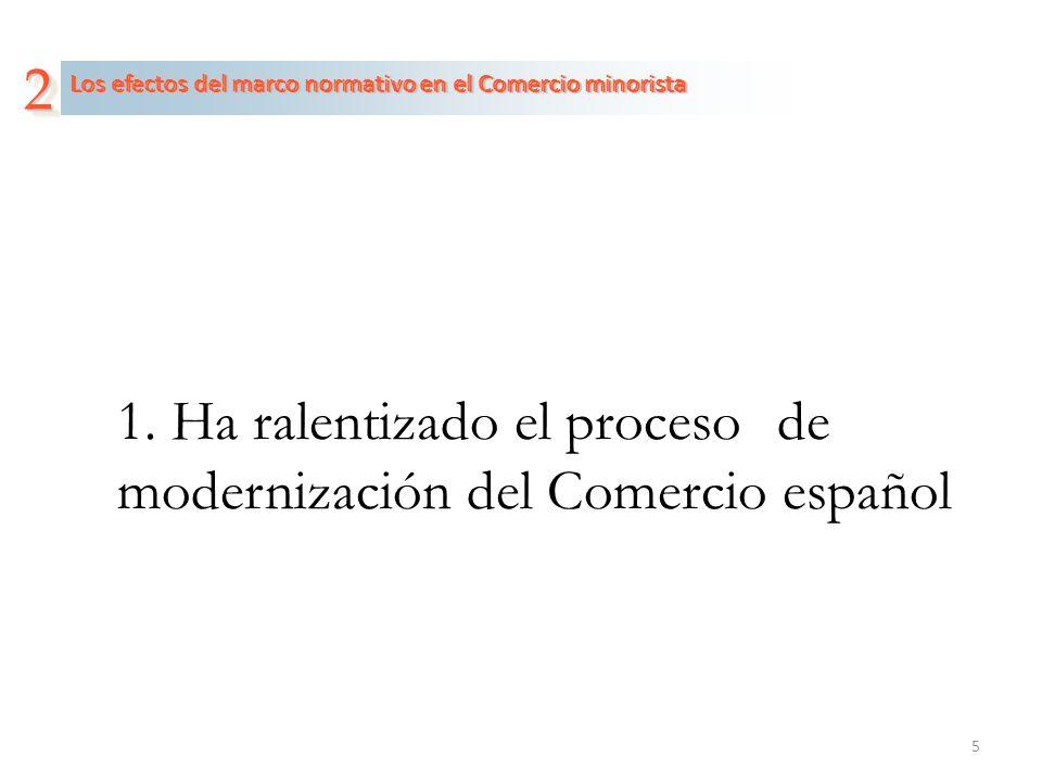 1. Ha ralentizado el proceso de modernización del Comercio español