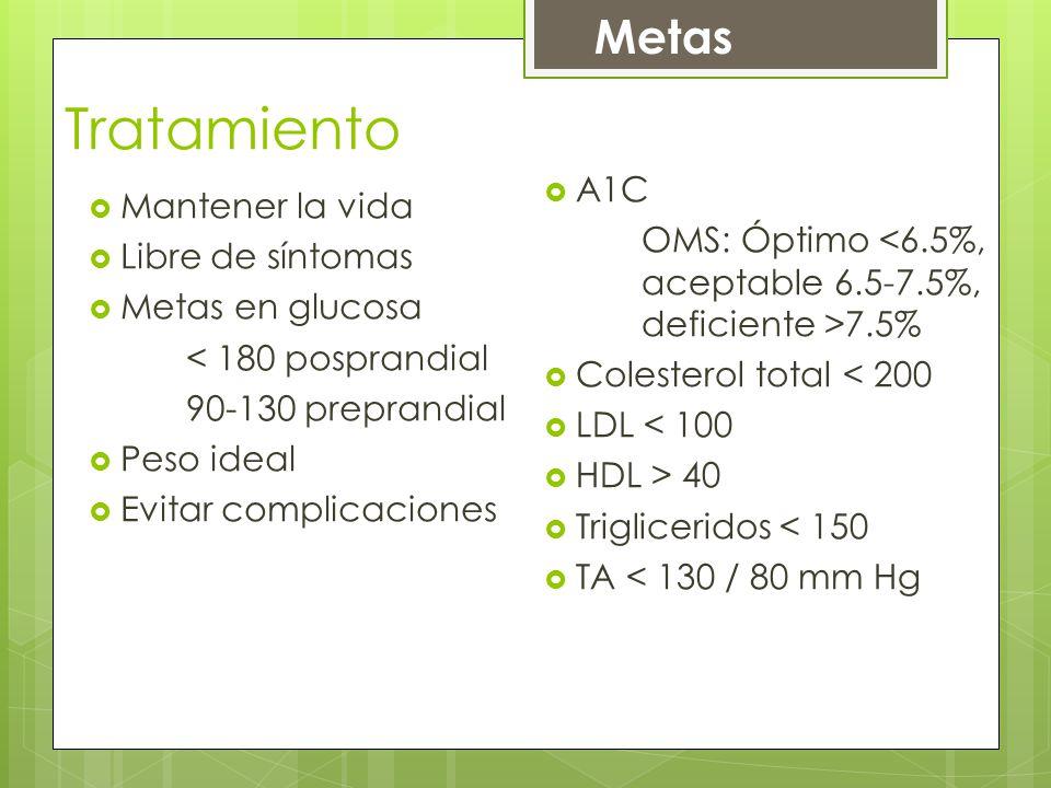 Metas Tratamiento. A1C. OMS: Óptimo <6.5%, aceptable 6.5-7.5%, deficiente >7.5% Colesterol total < 200.