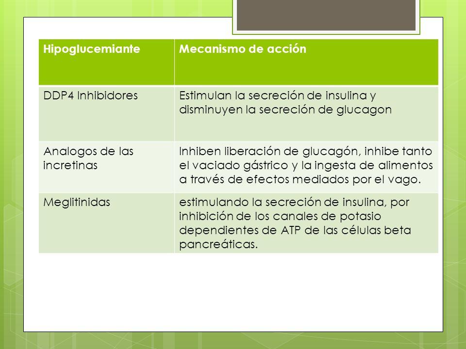 Hipoglucemiante Mecanismo de acción. DDP4 Inhibidores. Estimulan la secreción de insulina y disminuyen la secreción de glucagon.