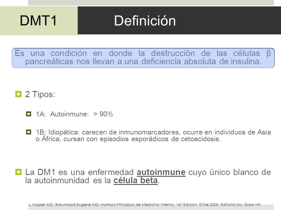 Definición DMT1. Es una condición en donde la destrucción de las células β pancreáticas nos llevan a una deficiencia absoluta de insulina.