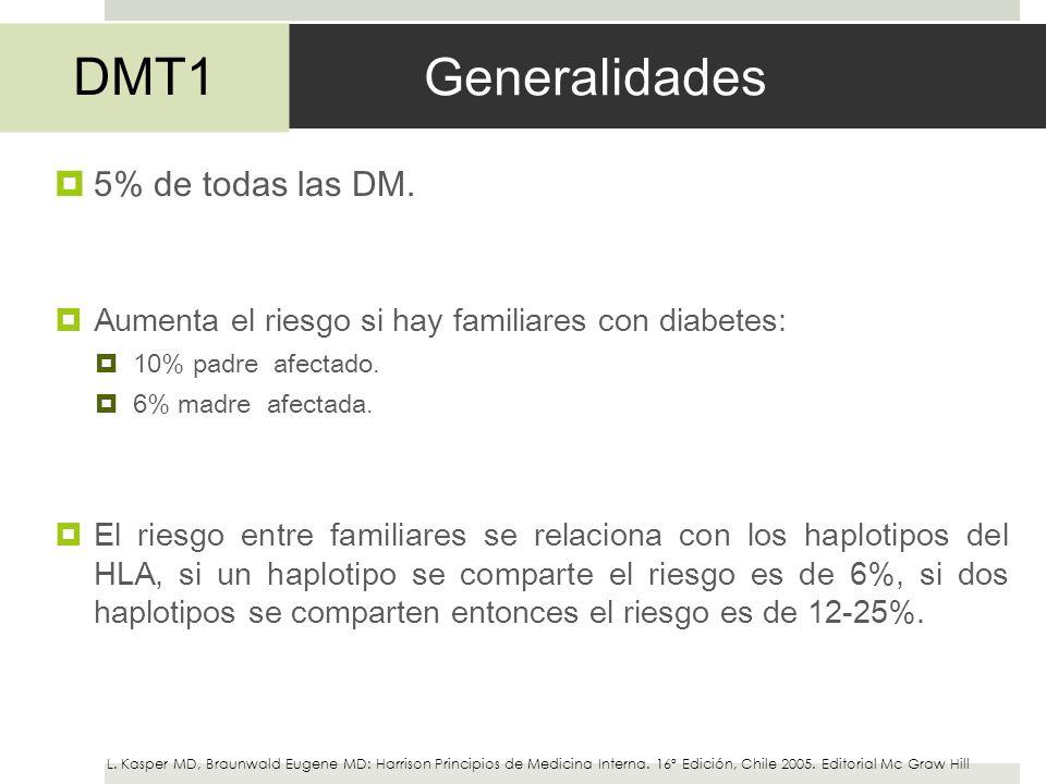 Generalidades DMT1 5% de todas las DM.