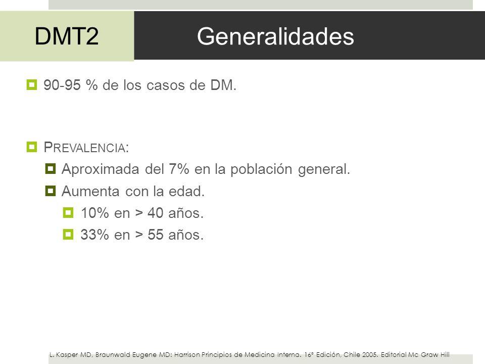 Generalidades DMT2 90-95 % de los casos de DM. Prevalencia: