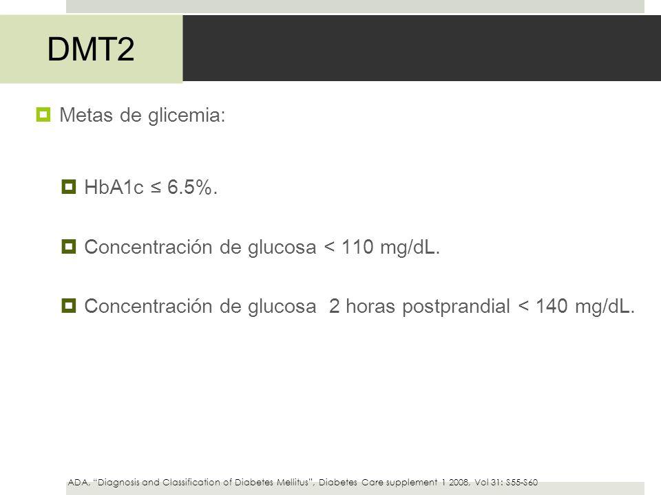 DMT2 Metas de glicemia: HbA1c ≤ 6.5%.
